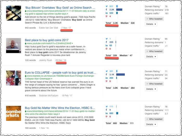 Ahrefs Content Explorer default results