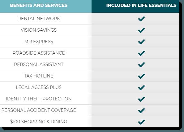 Benefits Program