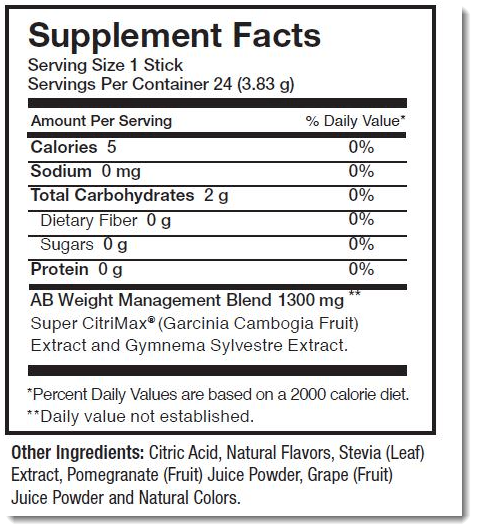 Ingredients List for Sticks