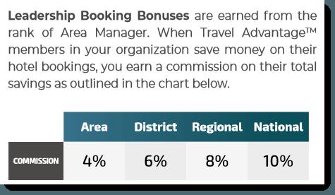 Leadership Booking Bonuses