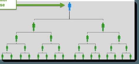 Matrix System