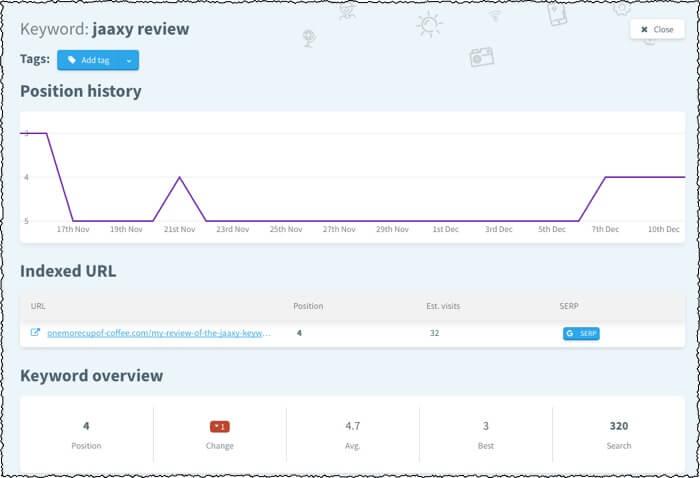 SERP Watcher Rankings Graph