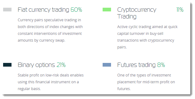 Trading approaches