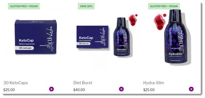 Weight Loss Products from Acti-Labs