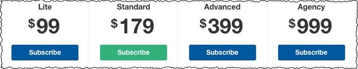 ahrefs pricing edit