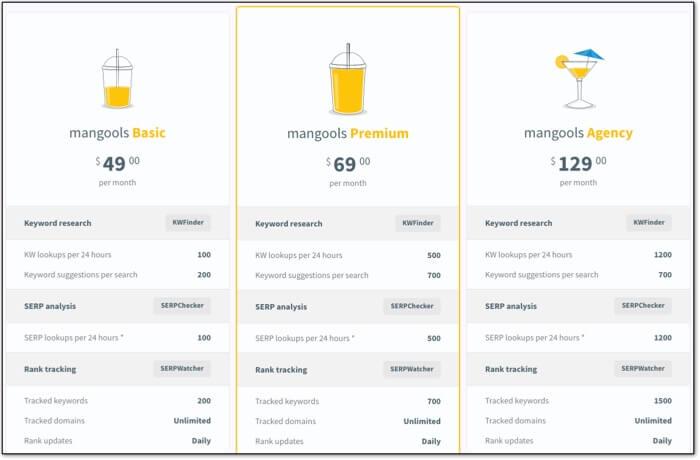 mangools pricing table