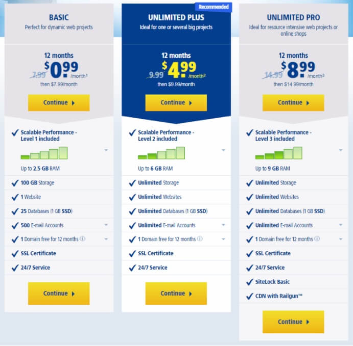 1 and 1 hosting plan pricing
