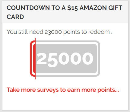 Gift Card Reward Graph