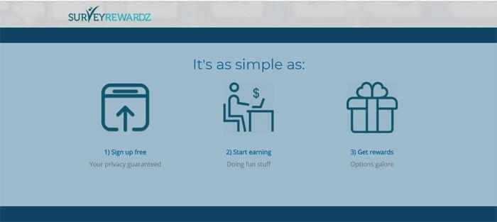 How To Use SurveyRewardz