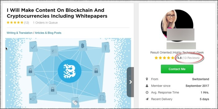 blockchain content from fiverr.com