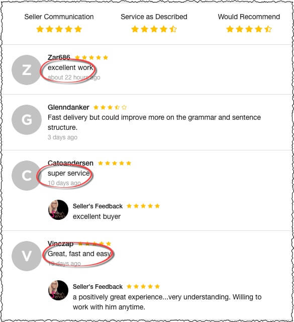 fiverr content service reviews