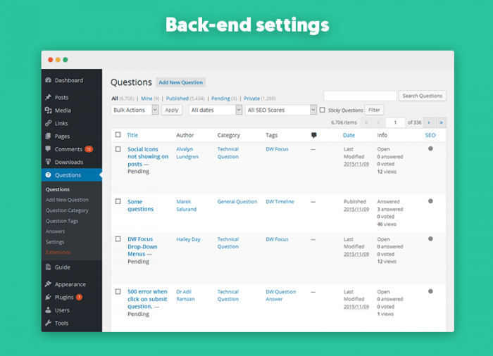 The DW back-end settings where you can manage your website's question threads.
