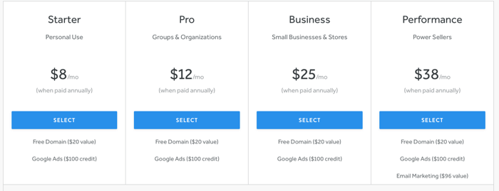 weebly ecommerce plans