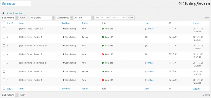 The votes log inside the GD Rating System dashboard.