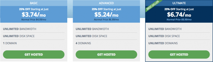 A screenshot showing hostwind's shared hosting prices
