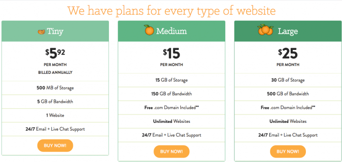 Showing A Small Orange Hosting Plans