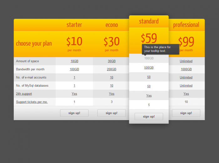 One of the plugin's pricing table designs. It has a yellow header, red header text, and below that are the table details shown in white and grey cells. One of the cells shows a tooltip with extra details that appears when you hover on it with the cursor.