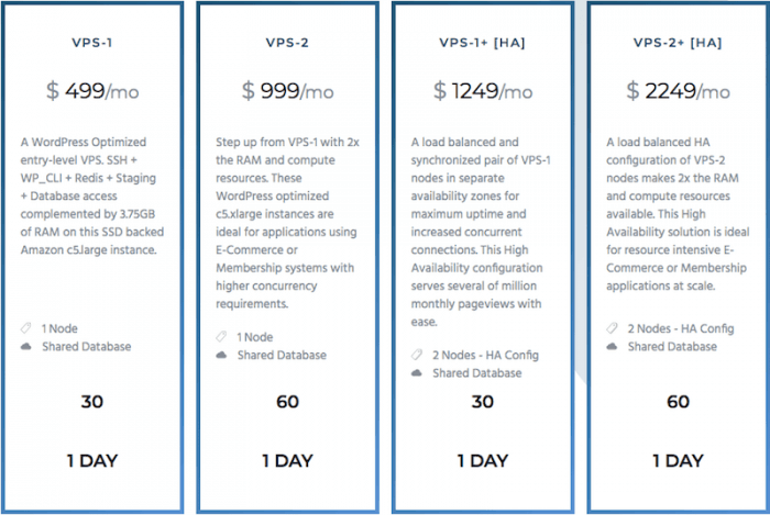 Four VPS plans in total that give you room to grow and add more value to your hosting needs