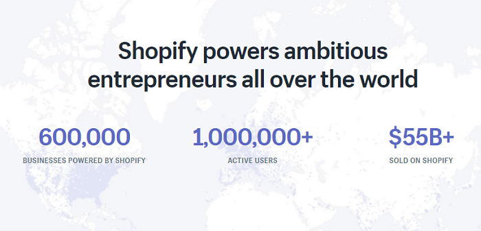 Shopify Customers