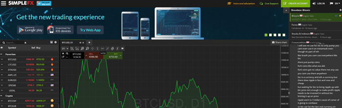 SimpleFX website screenshot showing the pattern of trading over time, along with a chat history on the right-hand side.