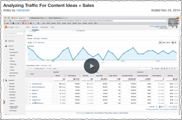 analyzing traffic for content and sales