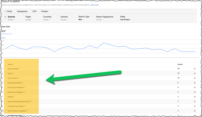 search console analytics