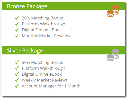 Clicks Dealer Packages