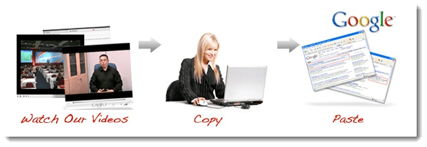 Copy and Paste System