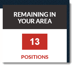 Remaining In Your Area