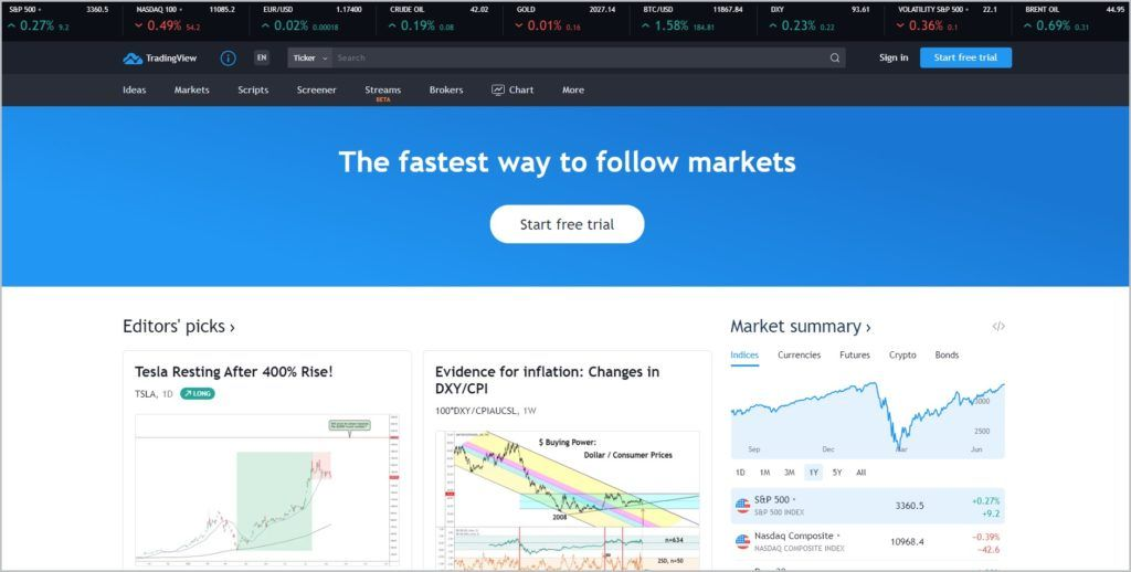 screenshot of TradingView home page