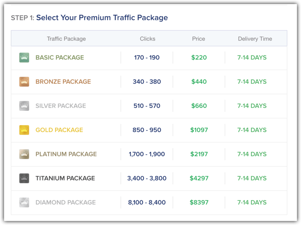 traffic authority packages