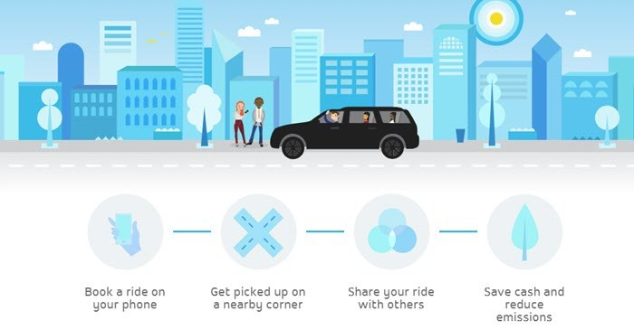 Via website screenshot showing a stylized image of a car in a city, along with text about booking a ride, getting picked up and sharing your ride.