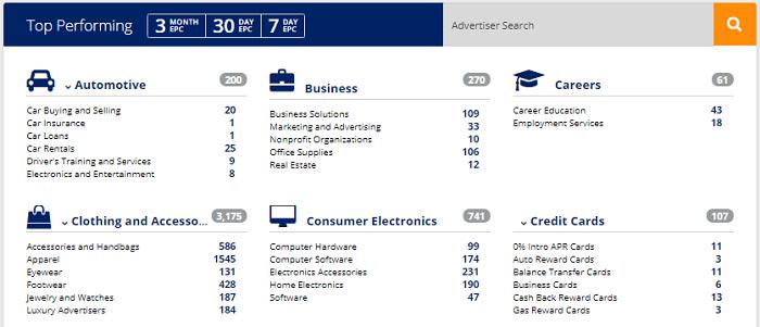 FlexOffers Advertiser Search