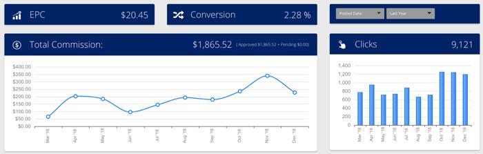 screenshot of flexoffers earnings