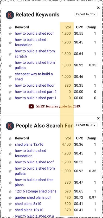keywords everywhere competition volume