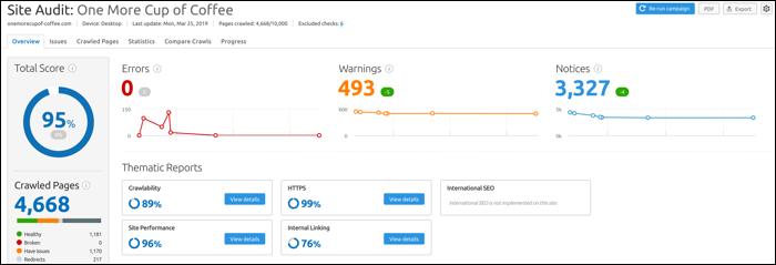 showing 95% score on SEMRush
