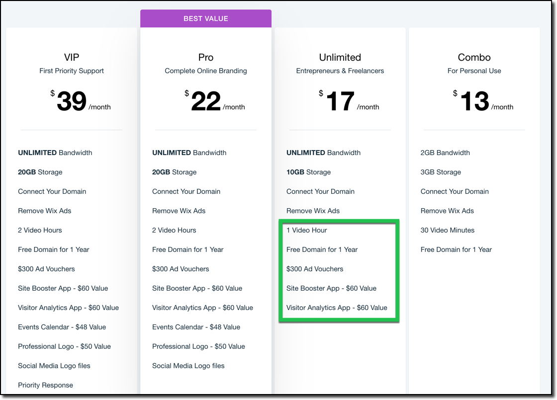 """wix pricing table with """"bonuses"""" highlighted that are only available on the yearly membership"""