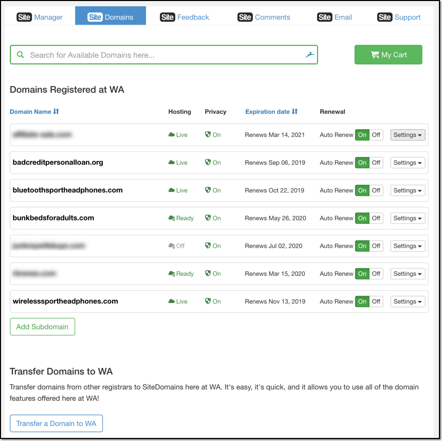 SiteDomains overview screenshot with list of domains and subdomains