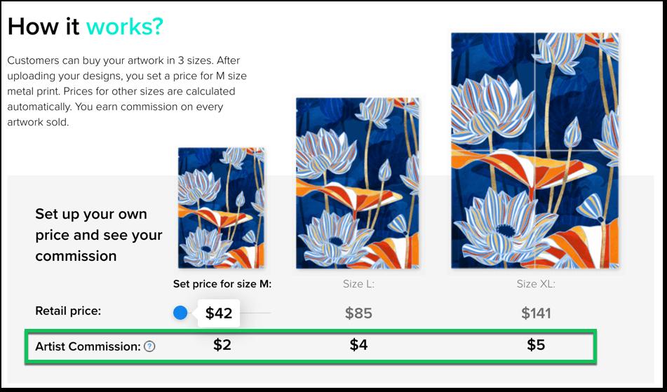 artwork minimum price