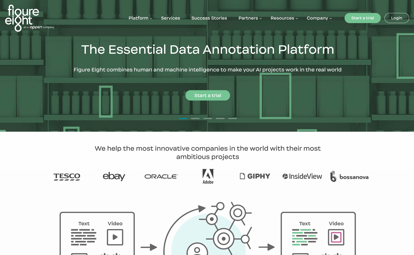 figure eight home page screenshot