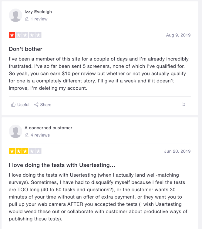 usertesting mediocre reviews from TrustPilot