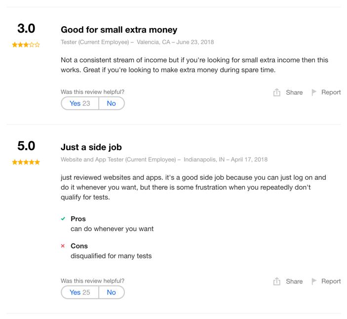 usertesting review