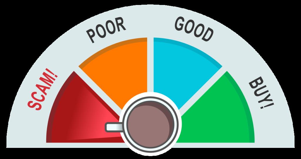SCAM-meter-graphic