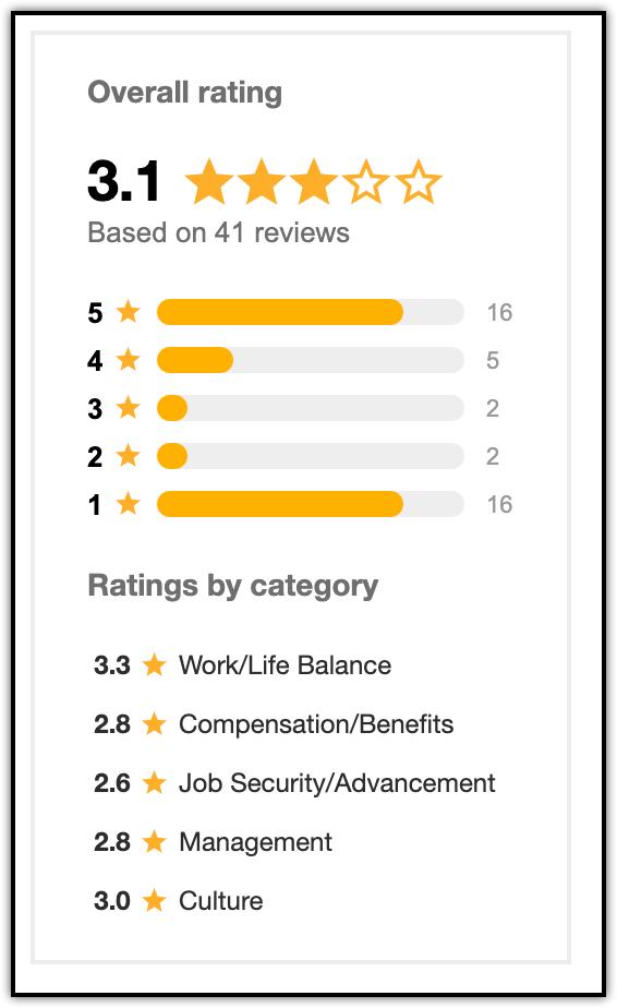 roadie app star reviews