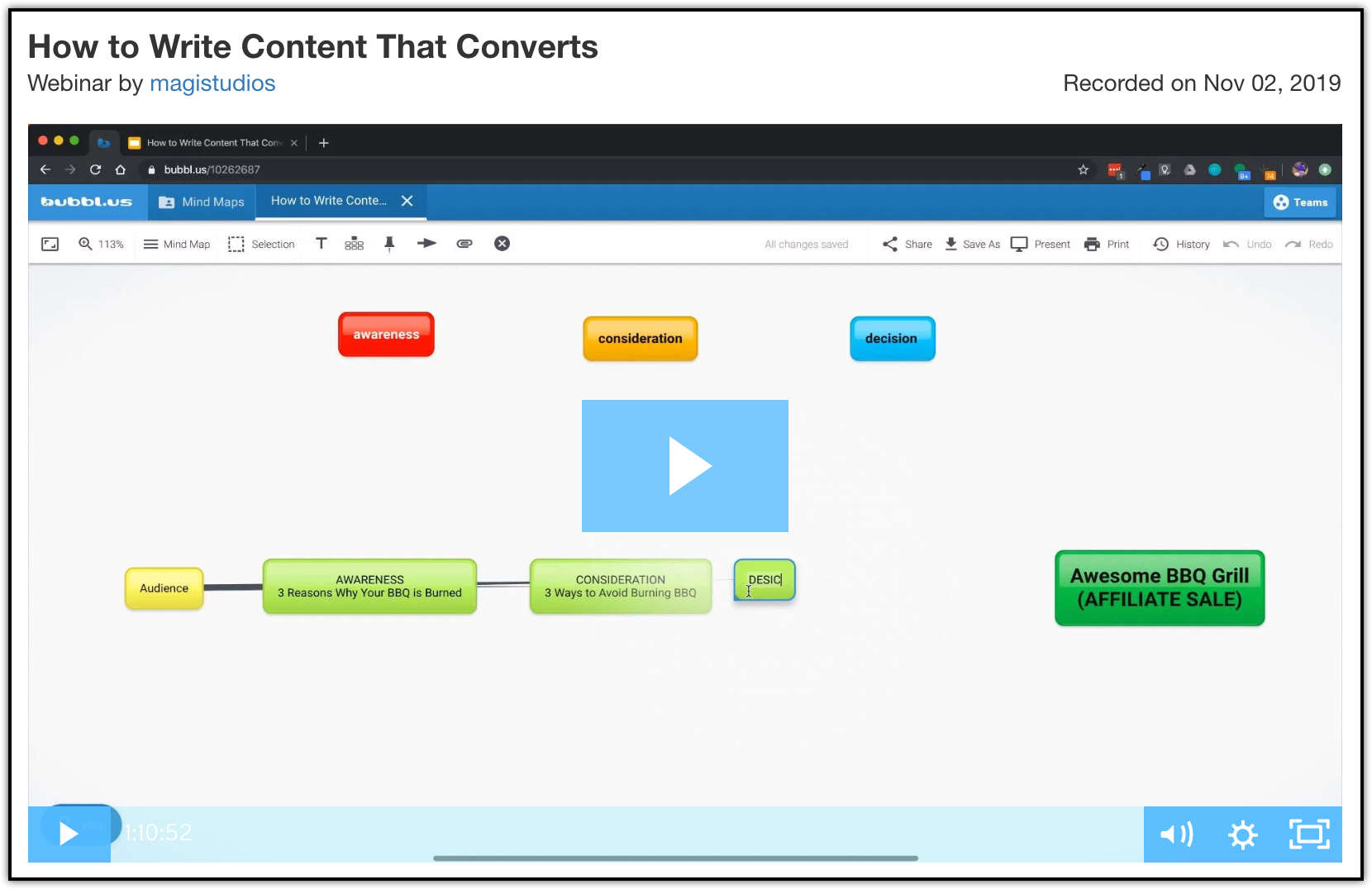 webinar - how to write content that converts
