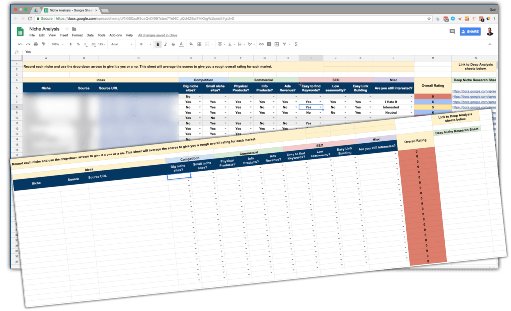 authority site system spreadsheet