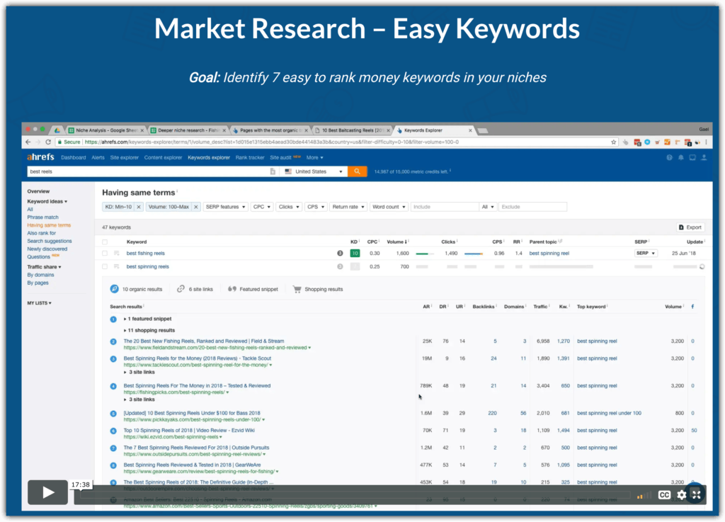 the authority site system easy keywords module