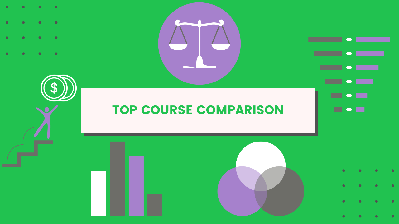 make money online course comparison