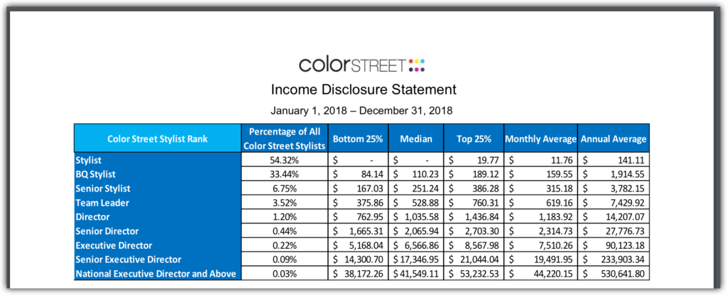 color street income disclosure screenshot