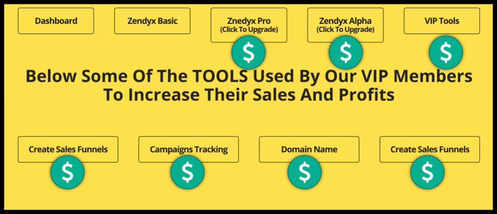 zendyx system extra costs